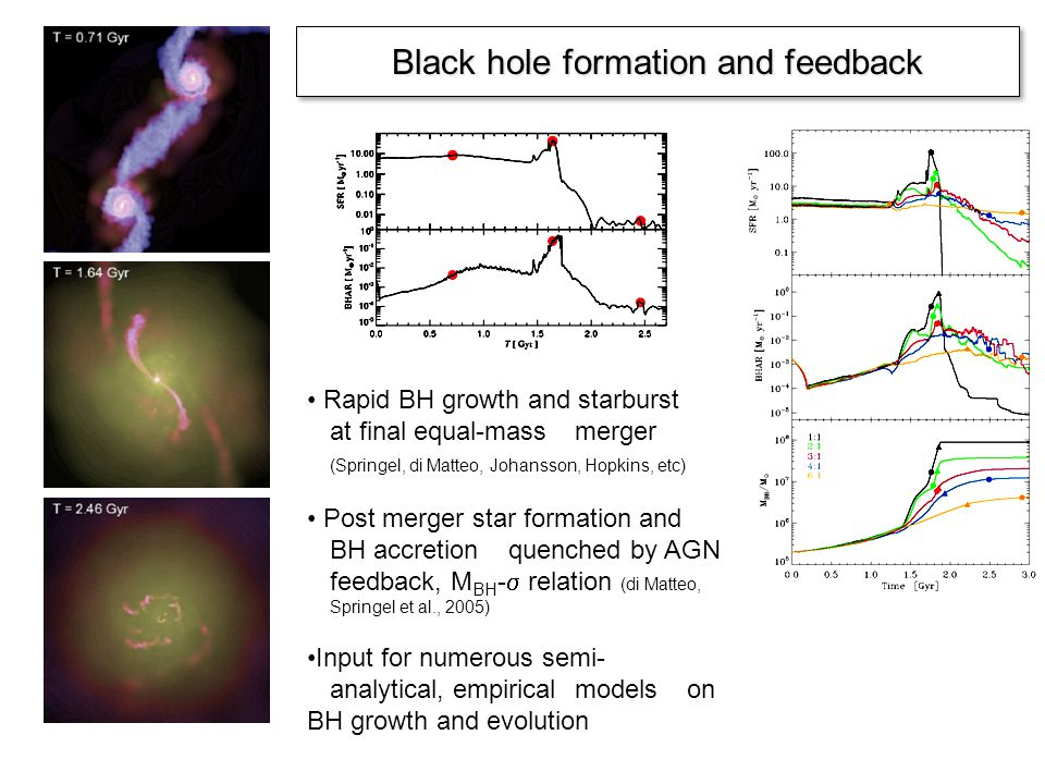 Rapid BH growth and starburst at final equal-mass merger (Springel, di Matteo, Johansson, Hopkins, etc) Post merger star formation and BH accretion qu