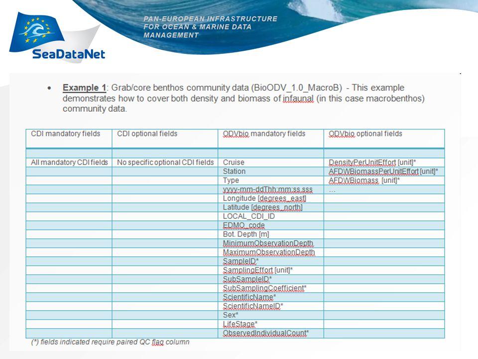sdn-userdesk@seadatanet.org – www.seadatanet.org Example files Mqlkdsjmlqkdj Mlqkdmqlkdkfj