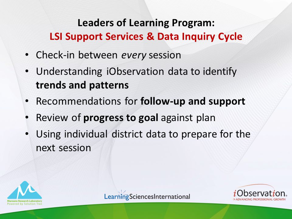 Leaders of Learning Program: LSI Support Services & Data Inquiry Cycle Check-in between every session Understanding iObservation data to identify tren