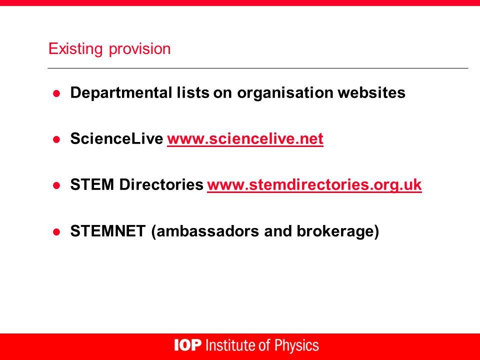 Existing provision l Departmental lists on organisation websites l ScienceLive www.sciencelive.netwww.sciencelive.net l STEM Directories www.stemdirec