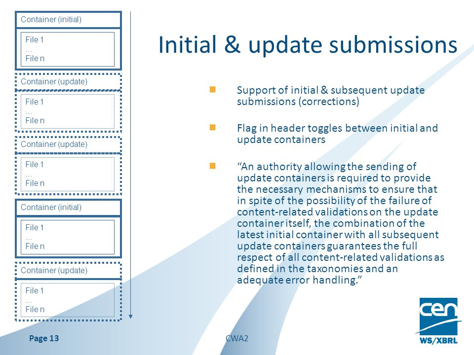 Initial & update submissions Support of initial & subsequent update submissions (corrections) Flag in header toggles between initial and update containers An authority allowing the sending of update containers is required to provide the necessary mechanisms to ensure that in spite of the possibility of the failure of content-related validations on the update container itself, the combination of the latest initial container with all subsequent update containers guarantees the full respect of all content-related validations as defined in the taxonomies and an adequate error handling.