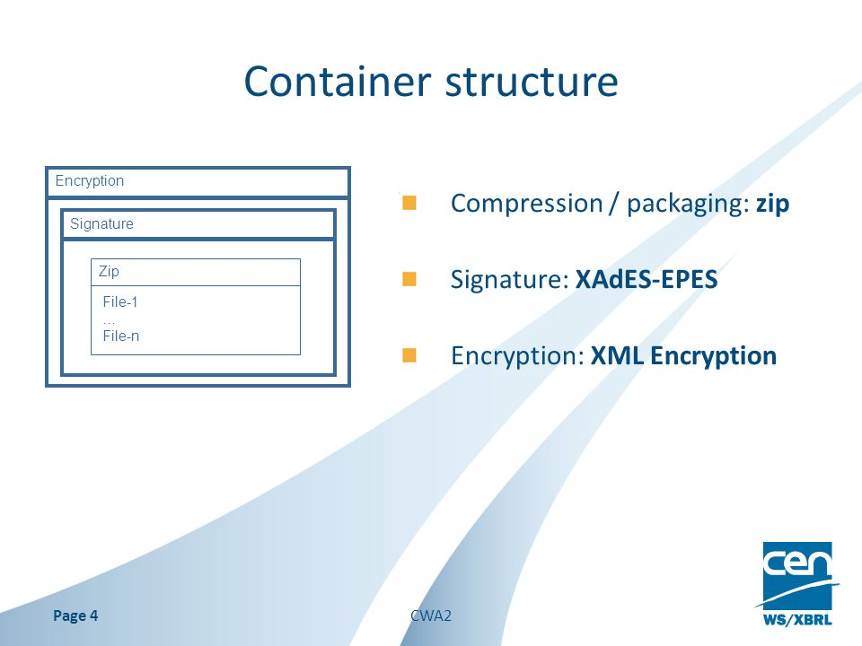 Container structure Compression / packaging: zip Signature: XAdES-EPES Encryption: XML Encryption Signature Encryption Zip File-1 … File-n CWA2Page 4