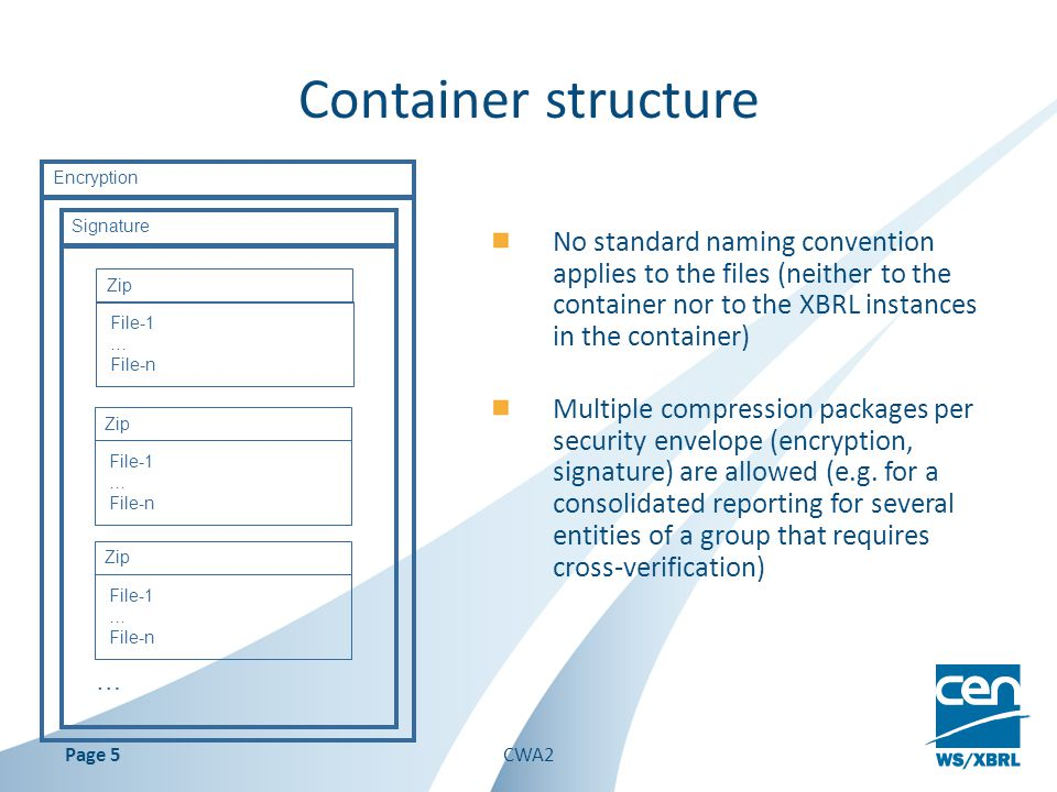 Container structure No standard naming convention applies to the files (neither to the container nor to the XBRL instances in the container) Multiple compression packages per security envelope (encryption, signature) are allowed (e.g.