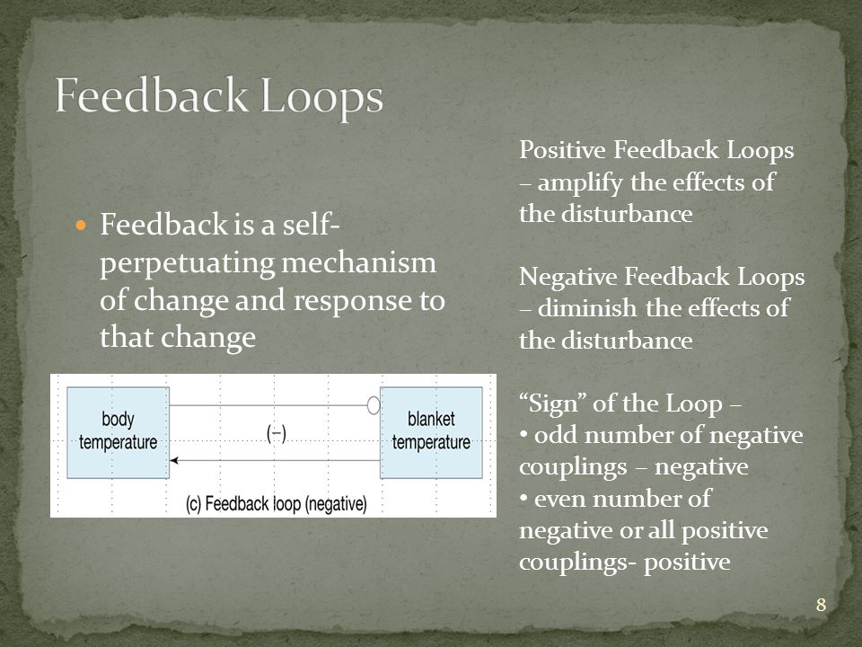 The change in state of a system as it moves from one equilibrium to the next is the sum of the state change that would result without feedback and the effect of the feedback itself To qualify the strength of the feedback effect...