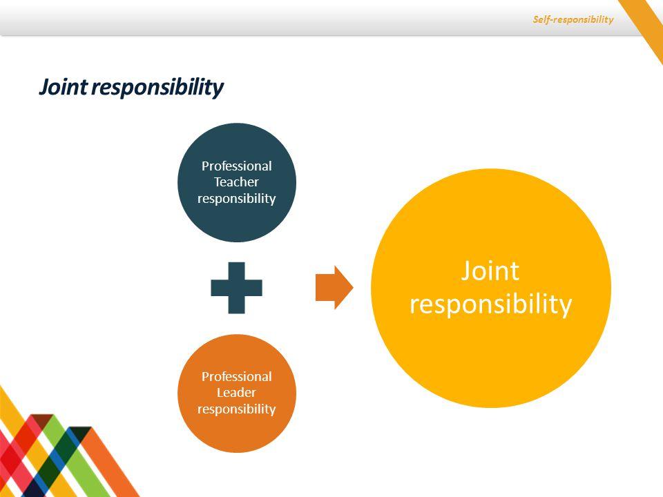 Self-responsibility Professional Teacher responsibility Professional Leader responsibility Joint responsibility