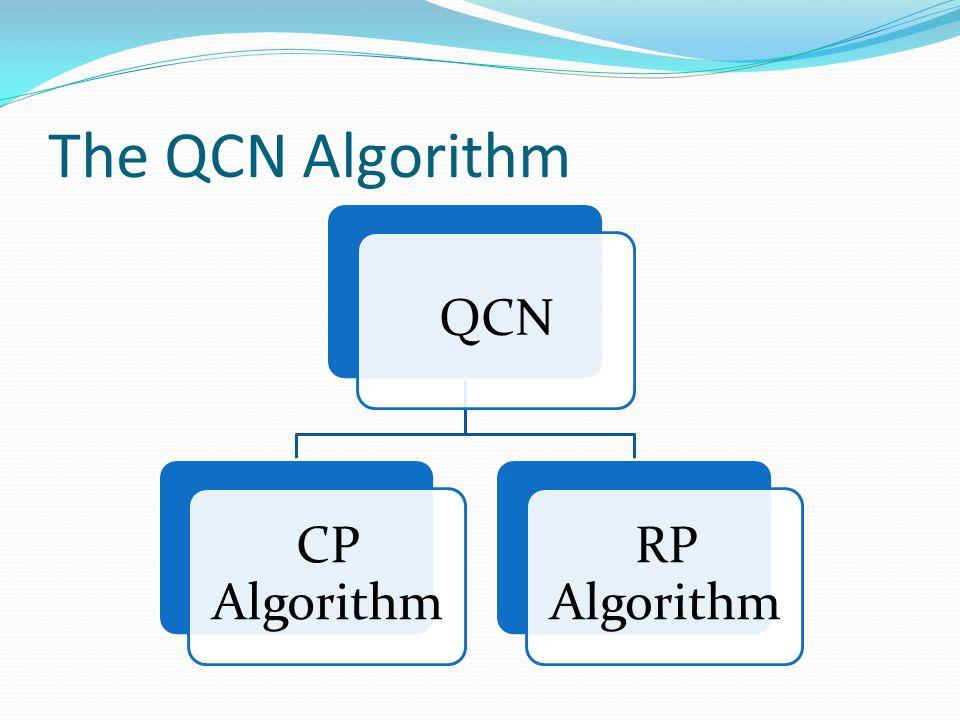 The QCN Algorithm QCN CP Algorithm RP Algorithm