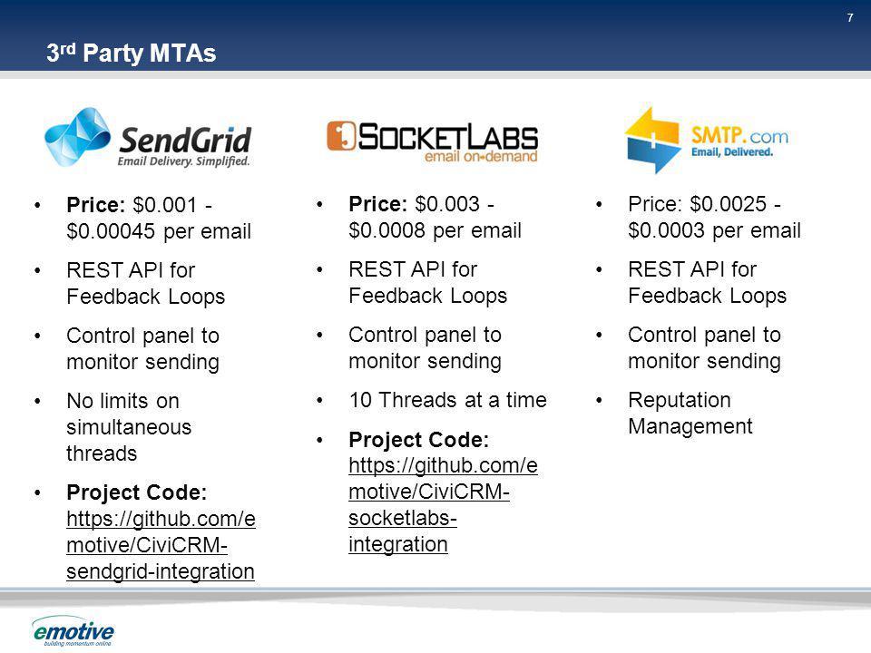 7 7 7 3 rd Party MTAs Price: $0.001 - $0.00045 per email REST API for Feedback Loops Control panel to monitor sending No limits on simultaneous threads Project Code: https://github.com/e motive/CiviCRM- sendgrid-integration Price: $0.003 - $0.0008 per email REST API for Feedback Loops Control panel to monitor sending 10 Threads at a time Project Code: https://github.com/e motive/CiviCRM- socketlabs- integration Price: $0.0025 - $0.0003 per email REST API for Feedback Loops Control panel to monitor sending Reputation Management