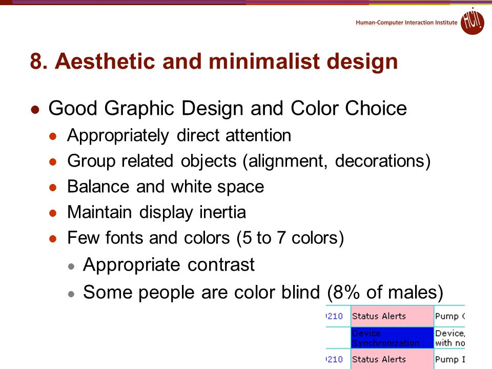 29 8. Aesthetic and minimalist design Good Graphic Design and Color Choice Appropriately direct attention Group related objects (alignment, decoration