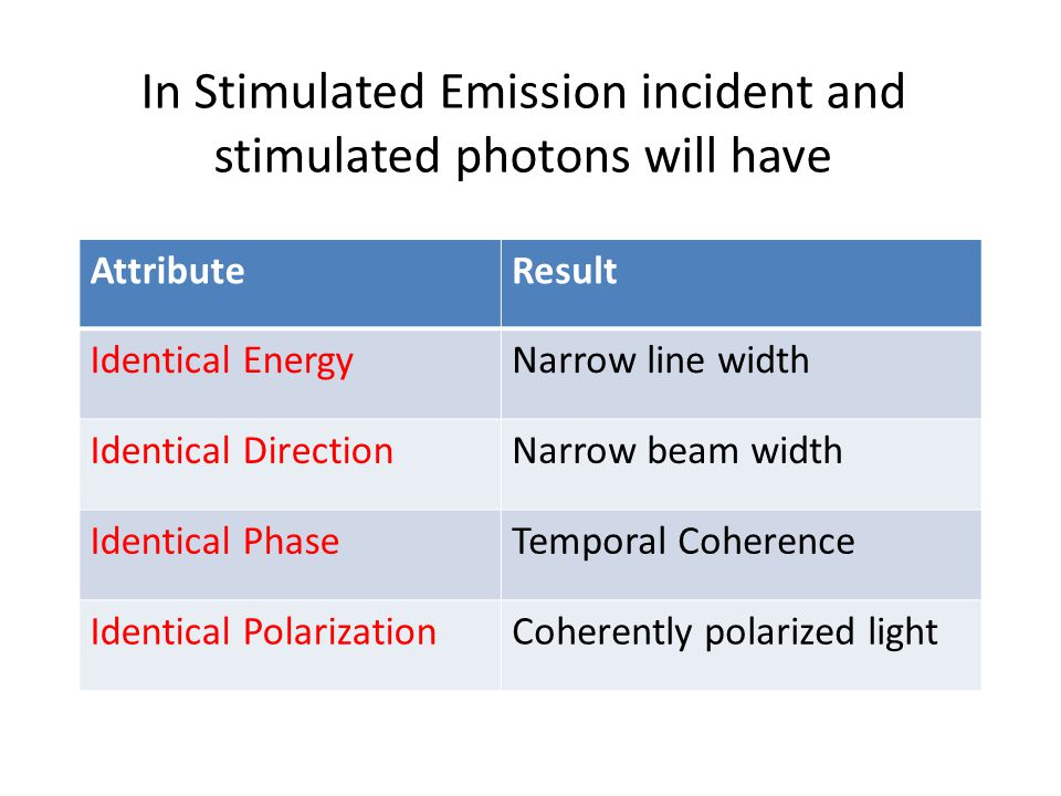 Lasing in a pumped active medium In thermal equilibrium the stimulated emission is essentially negligible, since the density of electrons in the excited state is very small, and optical emission is mainly because of the spontaneous emission.