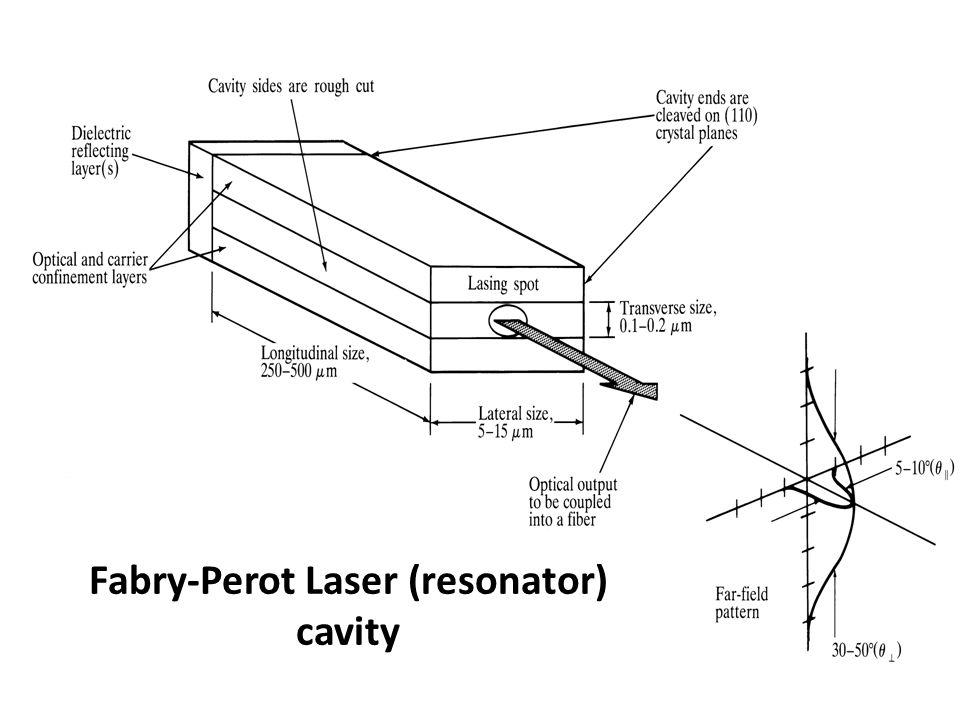 Fabry-Perot Resonator [4-18] R: reflectance of the optical intensity, k: optical wavenumber