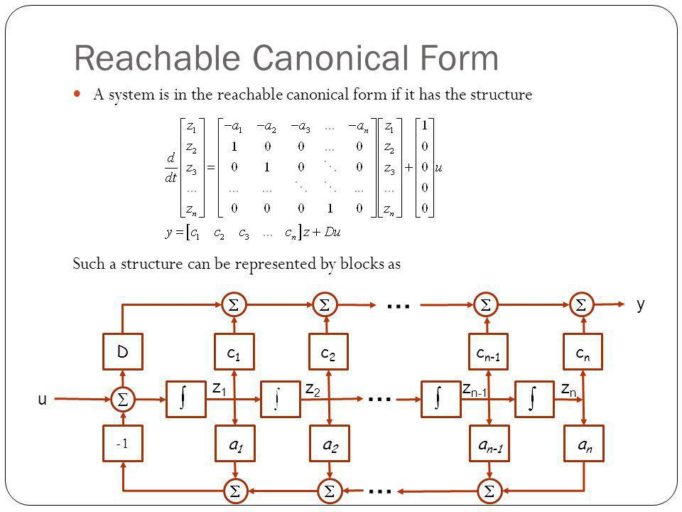 Reachable Canonical Form A system is in the reachable canonical form if it has the structure Such a structure can be represented by blocks as Dc1c1 c2c2 c n-1 cncn a1a1 a2a2 a n-1 anan … … … u y z1z1 z2z2 z n-1 znzn