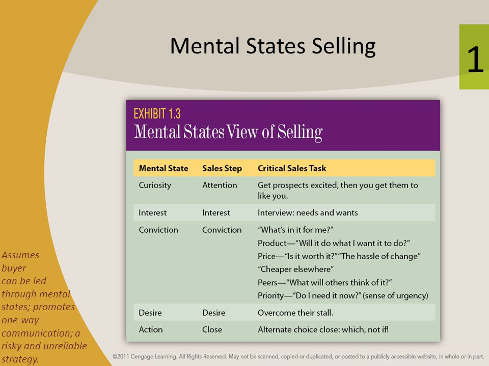 1 Mental States Selling Assumes buyer can be led through mental states; promotes one-way communication; a risky and unreliable strategy.