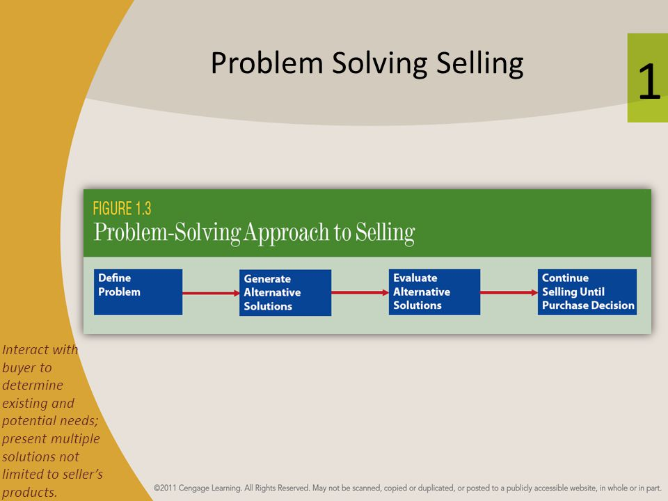 1 Problem Solving Selling Interact with buyer to determine existing and potential needs; present multiple solutions not limited to sellers products.