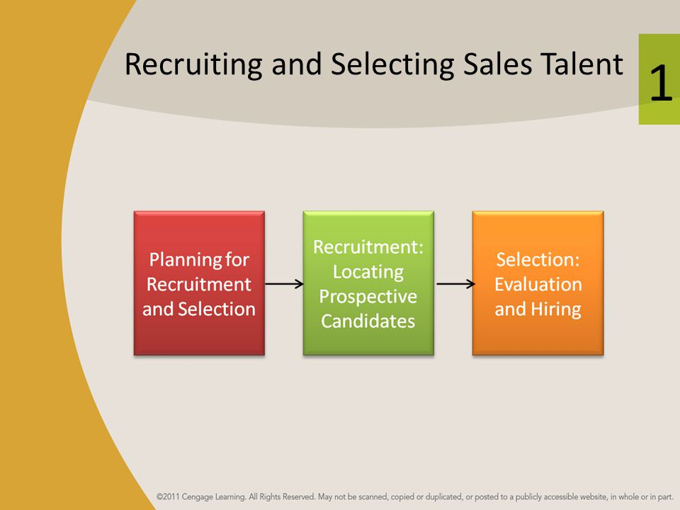 1 Recruiting and Selecting Sales Talent