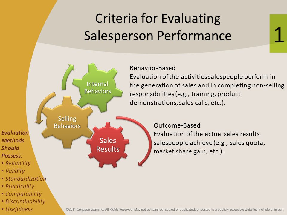1 Criteria for Evaluating Salesperson Performance Behavior-Based Evaluation of the activities salespeople perform in the generation of sales and in completing non-selling responsibilities (e.g., training, product demonstrations, sales calls, etc.).