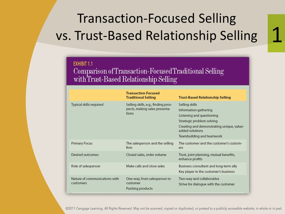 1 Transaction-Focused Selling vs. Trust-Based Relationship Selling