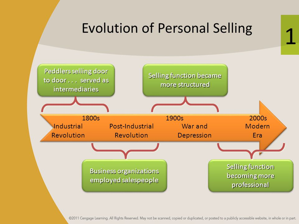1 Industrial Revolution Post-Industrial Revolution War and Depression Modern Era 1800s1900s2000s Evolution of Personal Selling Selling function became more structured Peddlers selling door to door...
