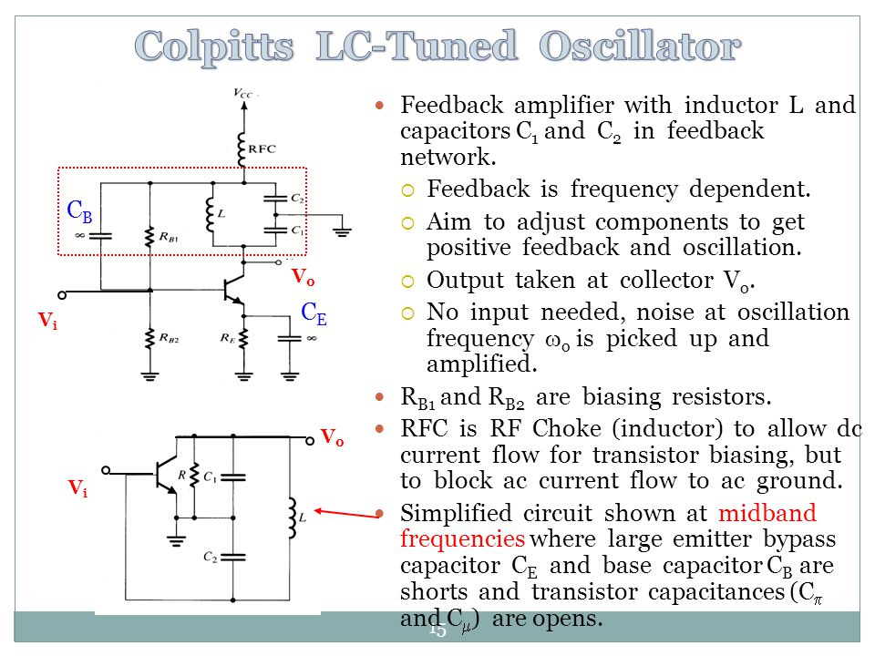 15 Feedback amplifier with inductor L and capacitors C 1 and C 2 in feedback network. Feedback is frequency dependent. Aim to adjust components to get