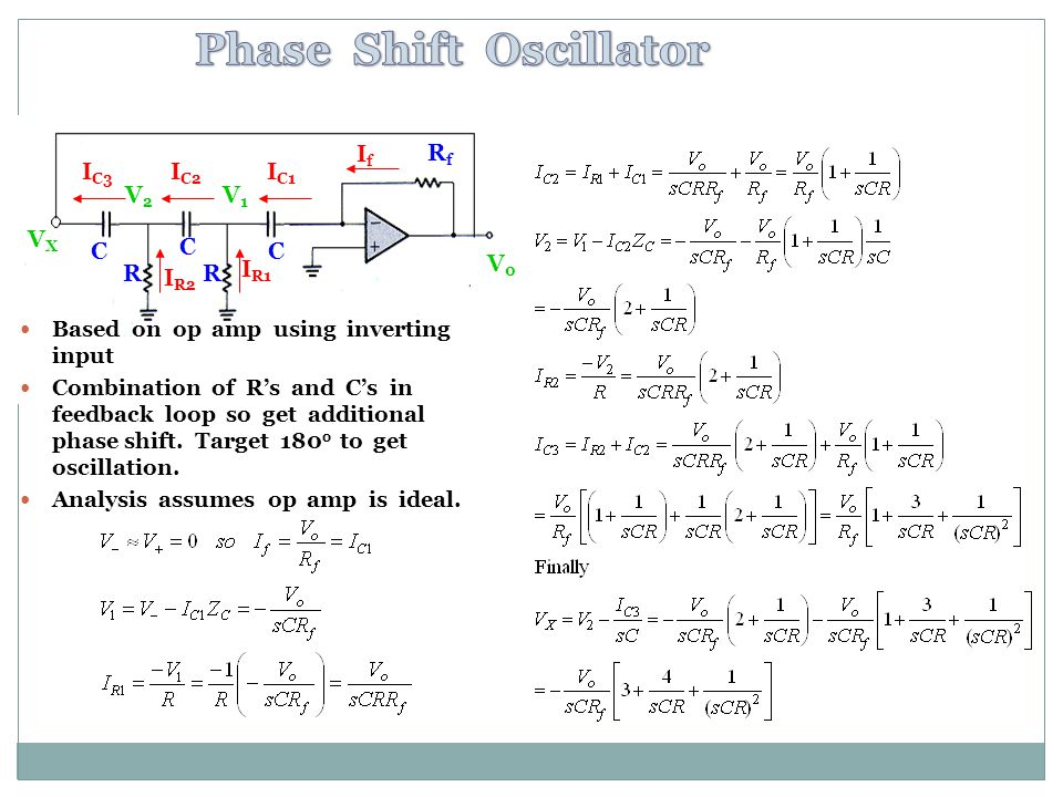 Based on op amp using inverting input Combination of Rs and Cs in feedback loop so get additional phase shift. Target 180 o to get oscillation. Analys