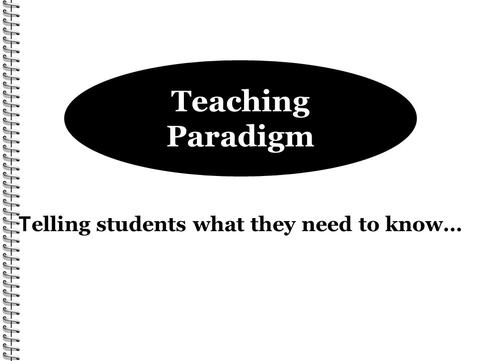 Teaching Paradigm T elling students what they need to know…