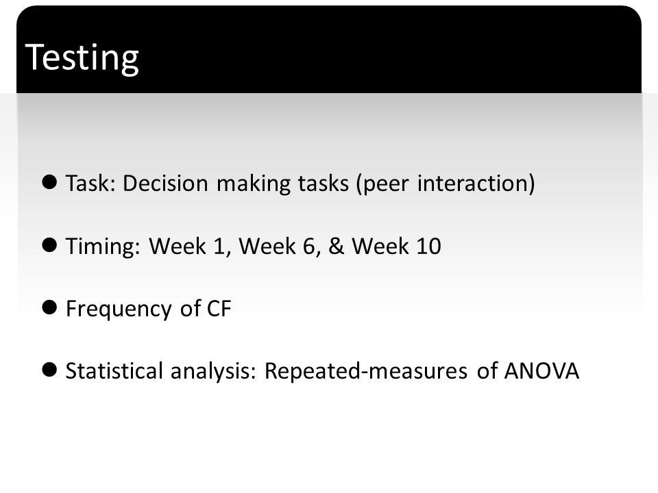 ` Task: Decision making tasks (peer interaction) Timing: Week 1, Week 6, & Week 10 Frequency of CF Statistical analysis: Repeated-measures of ANOVA Te