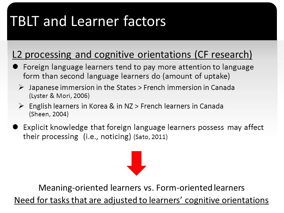` TBLT and learner factors TBLT and cognitive orientations Meaning-oriented learners Learners: Young learners in immersion (e.g., Swain & Lapkin, 1995; 2002) L2 problem: Grammatical accuracy Tasks: Dictogloss tasks, writing tasks Goal: Shift meaning-oriented learners attention to form Form-oriented learners Learners: college-level EFL learners (e.g., Fotos, 1994; Fotos & Ellis, 1999) L2 problem: Fluent production using grammatical knowledge Tasks: Consciousness-raising tasks Goal: Rectify grammar-translation methods and find a better way to acquire new grammatical structures For form-oriented learners to improve their speaking skills, they may need meaning-oriented tasks in which their attention to form is maintained but not facilitated