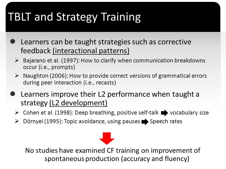` TBLT and Strategy Training Learners can be taught strategies such as corrective feedback (interactional patterns) Bajarano et al. (1997): How to cla