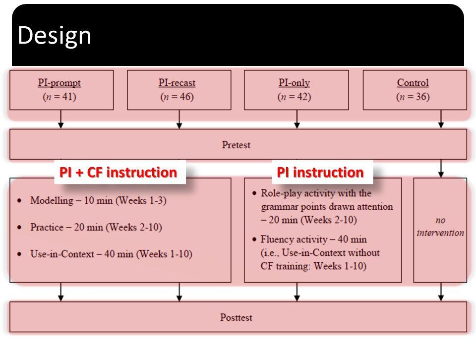 ` Design PI + CF instruction PI instruction