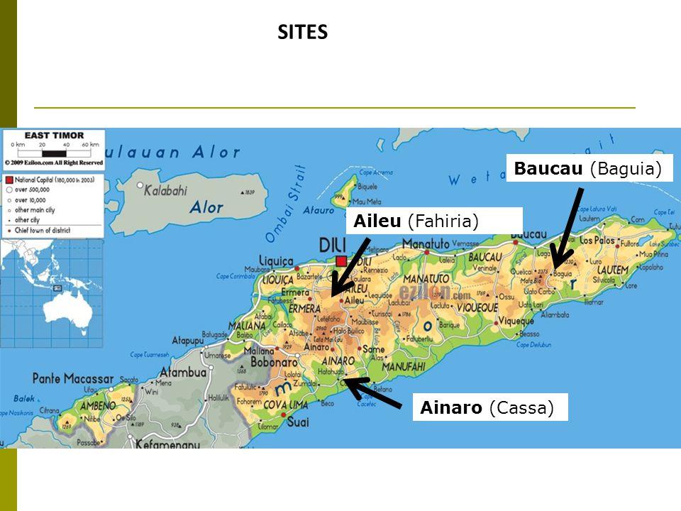 SITES Aileu (Fahiria) Baucau (Baguia) Ainaro (Cassa)