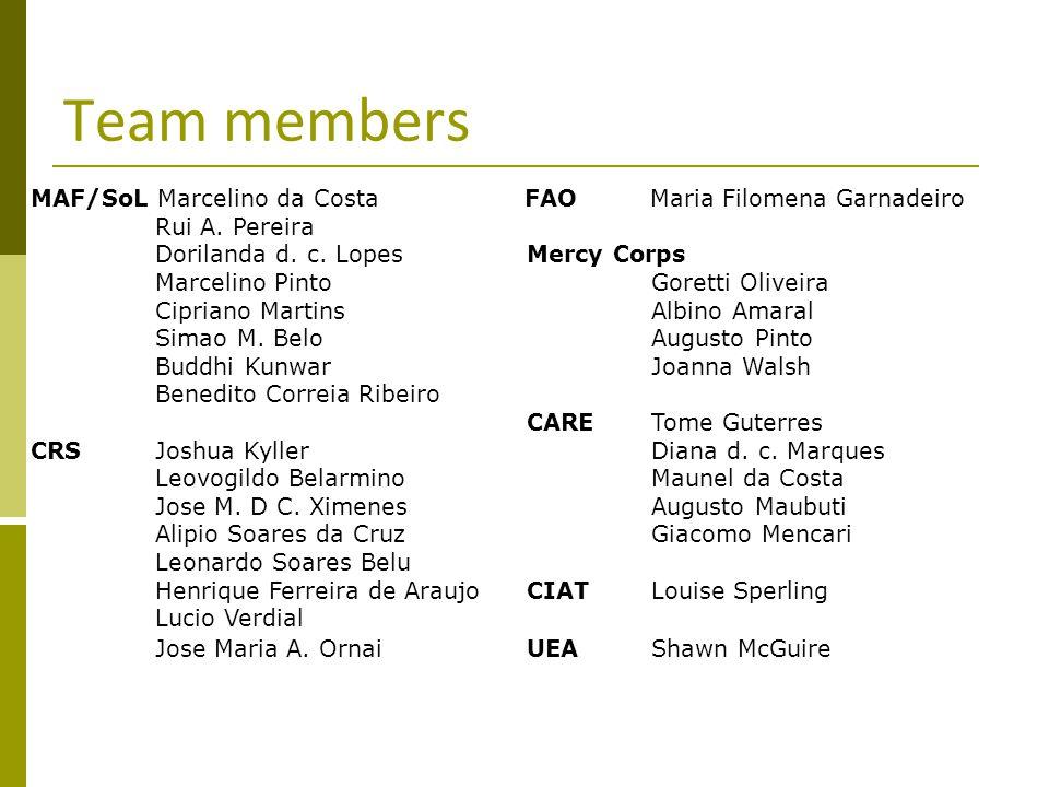 Team members MAF/SoL Marcelino da Costa FAO Maria Filomena Garnadeiro Rui A.