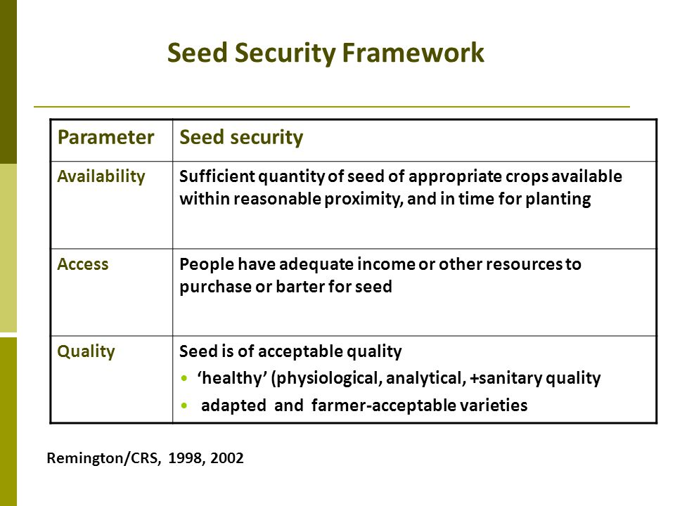 Seed Security Framework ParameterSeed security AvailabilitySufficient quantity of seed of appropriate crops available within reasonable proximity, and