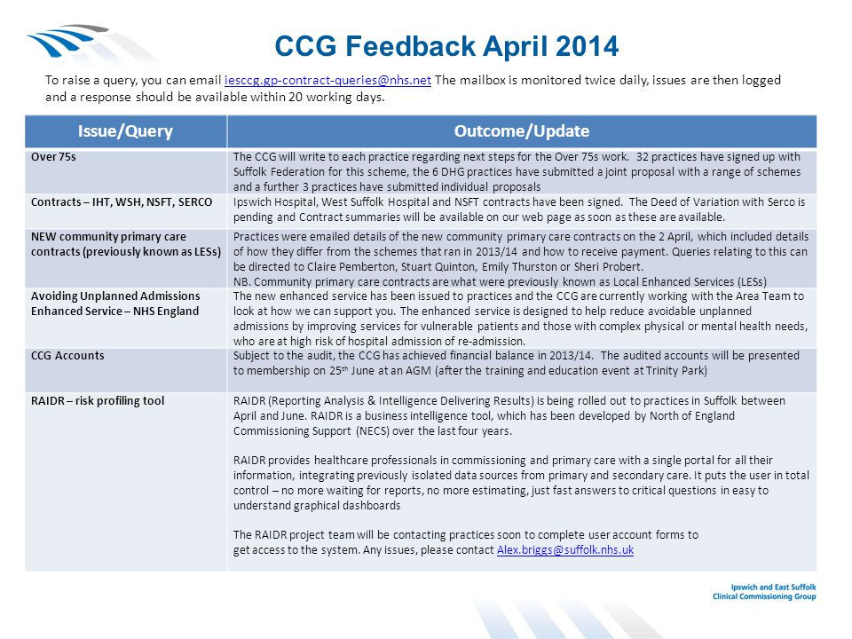 CCG Feedback April 2014 Issue/QueryOutcome/Update Over 75sThe CCG will write to each practice regarding next steps for the Over 75s work.