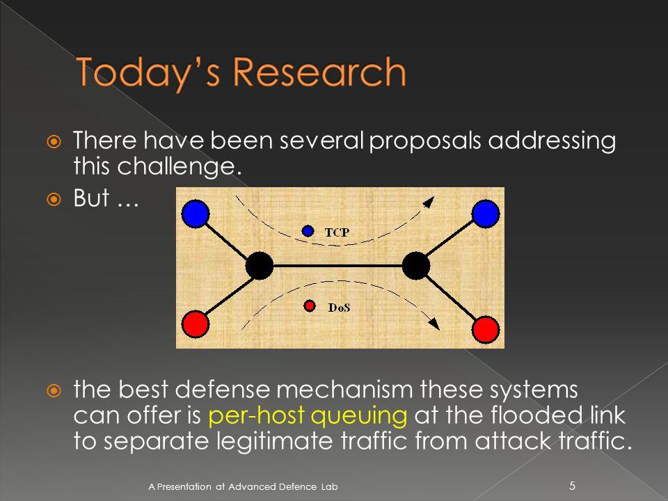 Colluding Attacks Single Bottleneck A Presentation at Advanced Defence Lab 36 victim 25% legitimate R bl R br 10 ASes
