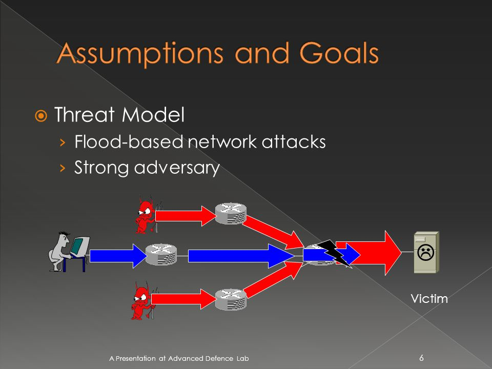 Malicious End Systems Forgery or Tampering MAC and robust AIMD Evading attack detection Packet loss rate p On-off attacks prolonged monitor cycle A Presentation at Advanced Defence Lab 27