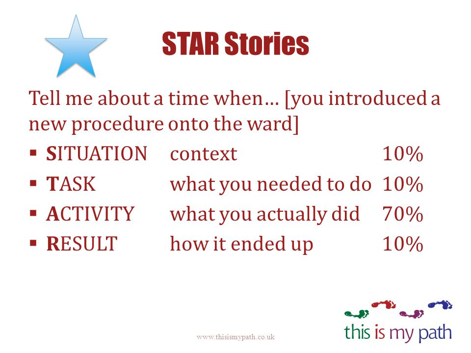 STAR Stories Tell me about a time when… [you introduced a new procedure onto the ward] SITUATION context 10% TASK what you needed to do 10% ACTIVITY w