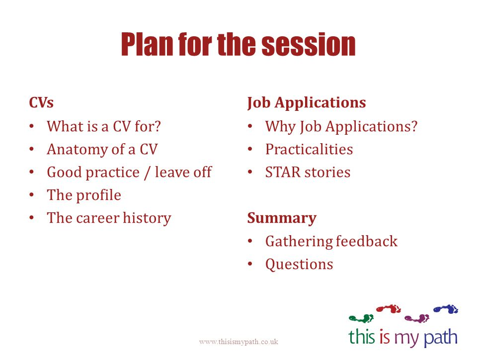 Plan for the session CVs What is a CV for? Anatomy of a CV Good practice / leave off The profile The career history Job Applications Why Job Applicati