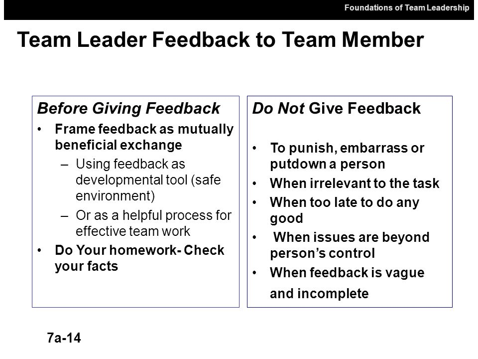 7a-14 Foundations of Team Leadership Before Giving Feedback Frame feedback as mutually beneficial exchange –Using feedback as developmental tool (safe environment) –Or as a helpful process for effective team work Do Your homework- Check your facts Do Not Give Feedback To punish, embarrass or putdown a person When irrelevant to the task When too late to do any good When issues are beyond persons control When feedback is vague and incomplete Foundations of Team Leadership Team Leader Feedback to Team Member
