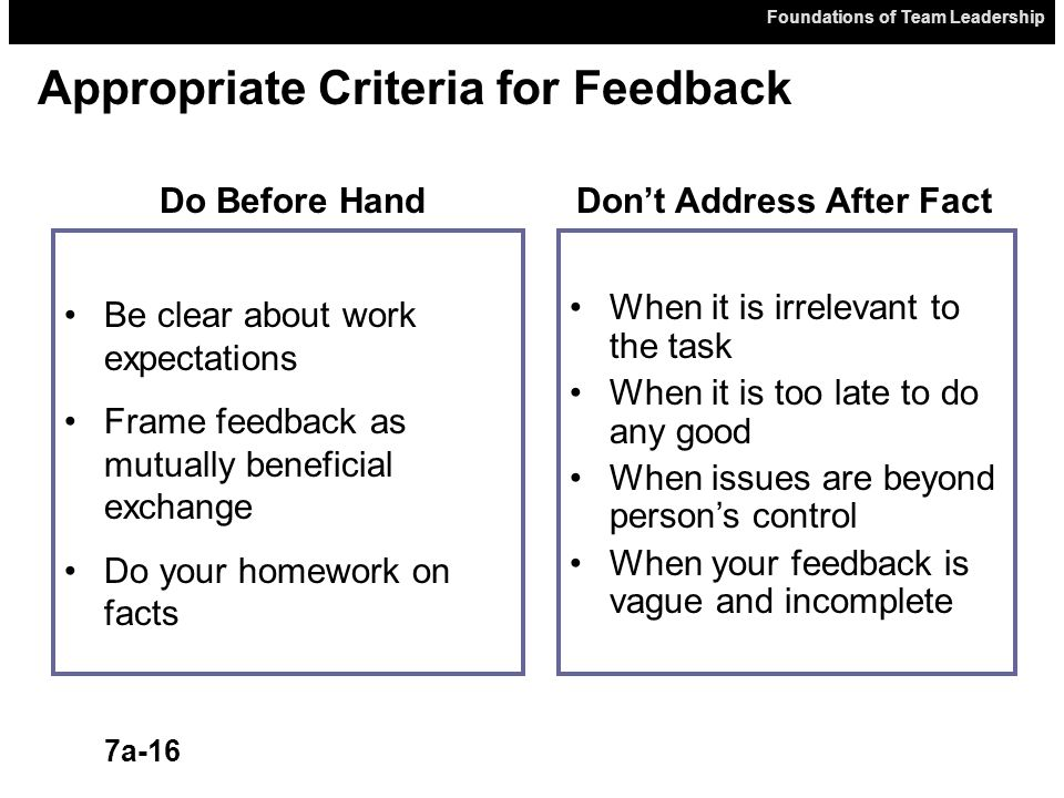 7a-16 Foundations of Team Leadership Appropriate Criteria for Feedback Be clear about work expectations Frame feedback as mutually beneficial exchange Do your homework on facts When it is irrelevant to the task When it is too late to do any good When issues are beyond persons control When your feedback is vague and incomplete Dont Address After FactDo Before Hand Foundations of Team Leadership