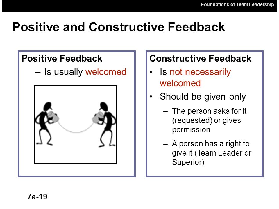 7a-19 Foundations of Team Leadership Positive Feedback –Is usually welcomed Positive and Constructive Feedback Constructive Feedback Is not necessarily welcomed Should be given only –The person asks for it (requested) or gives permission –A person has a right to give it (Team Leader or Superior) Foundations of Team Leadership