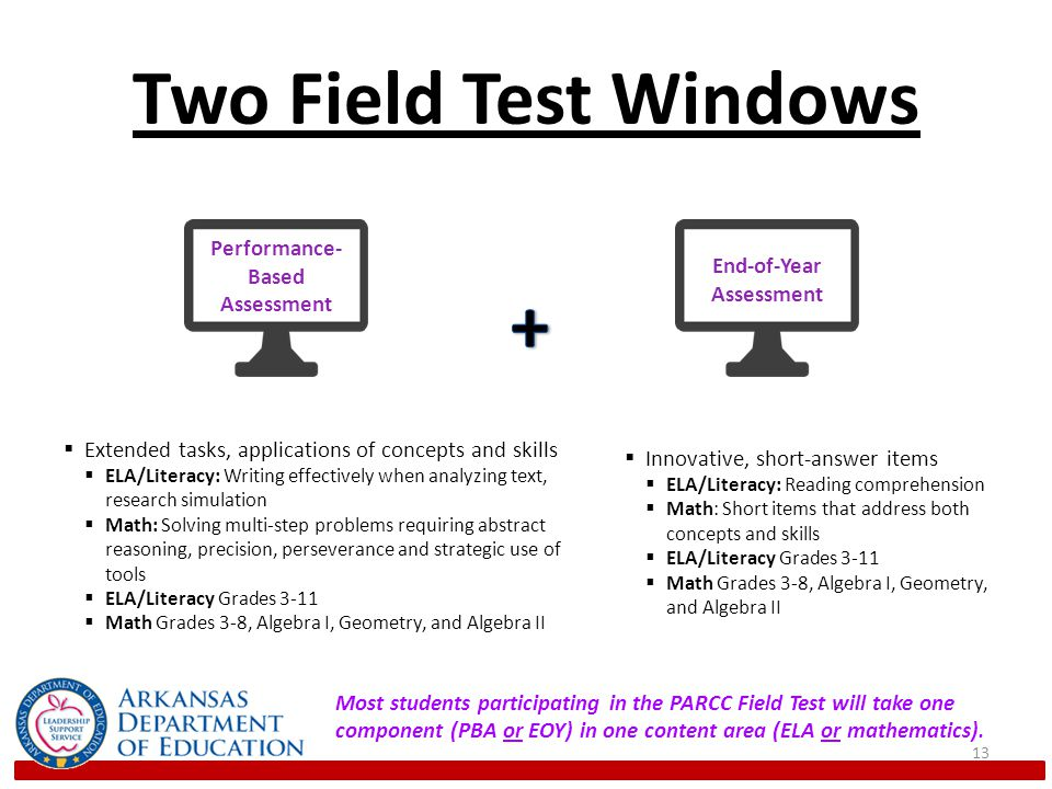 Two Field Test Windows 13 Performance- Based Assessment End-of-Year Assessment Extended tasks, applications of concepts and skills ELA/Literacy: Writing effectively when analyzing text, research simulation Math: Solving multi-step problems requiring abstract reasoning, precision, perseverance and strategic use of tools ELA/Literacy Grades 3-11 Math Grades 3-8, Algebra I, Geometry, and Algebra II Innovative, short-answer items ELA/Literacy: Reading comprehension Math: Short items that address both concepts and skills ELA/Literacy Grades 3-11 Math Grades 3-8, Algebra I, Geometry, and Algebra II Most students participating in the PARCC Field Test will take one component (PBA or EOY) in one content area (ELA or mathematics).