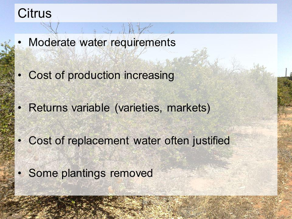 Citrus Moderate water requirements Cost of production increasing Returns variable (varieties, markets) Cost of replacement water often justified Some plantings removed