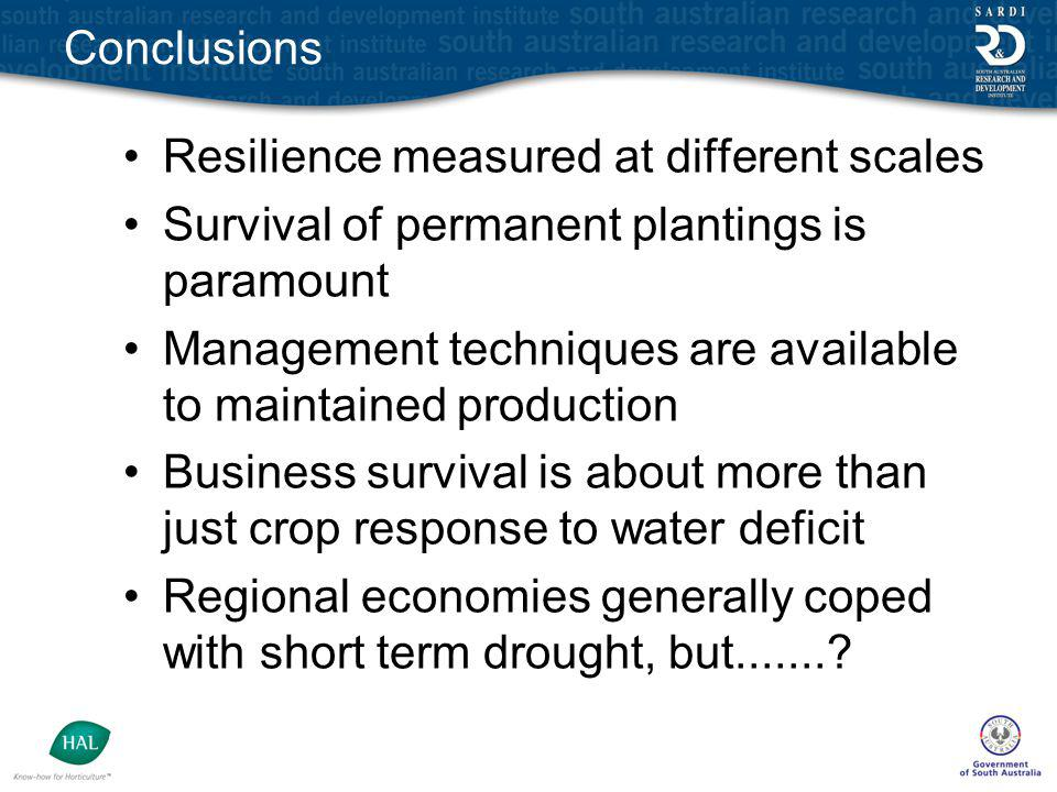 Conclusions Resilience measured at different scales Survival of permanent plantings is paramount Management techniques are available to maintained production Business survival is about more than just crop response to water deficit Regional economies generally coped with short term drought, but.......