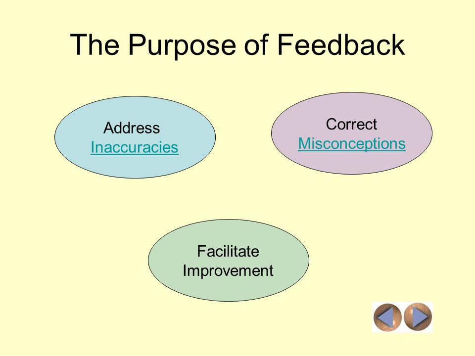The Purpose of Feedback Address Inaccuracies Correct Misconceptions Facilitate Improvement