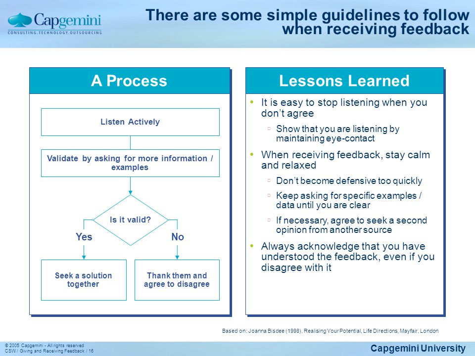Capgemini University © 2005 Capgemini - All rights reserved CSW / Giving and Receiving Feedback / 16 There are some simple guidelines to follow when r