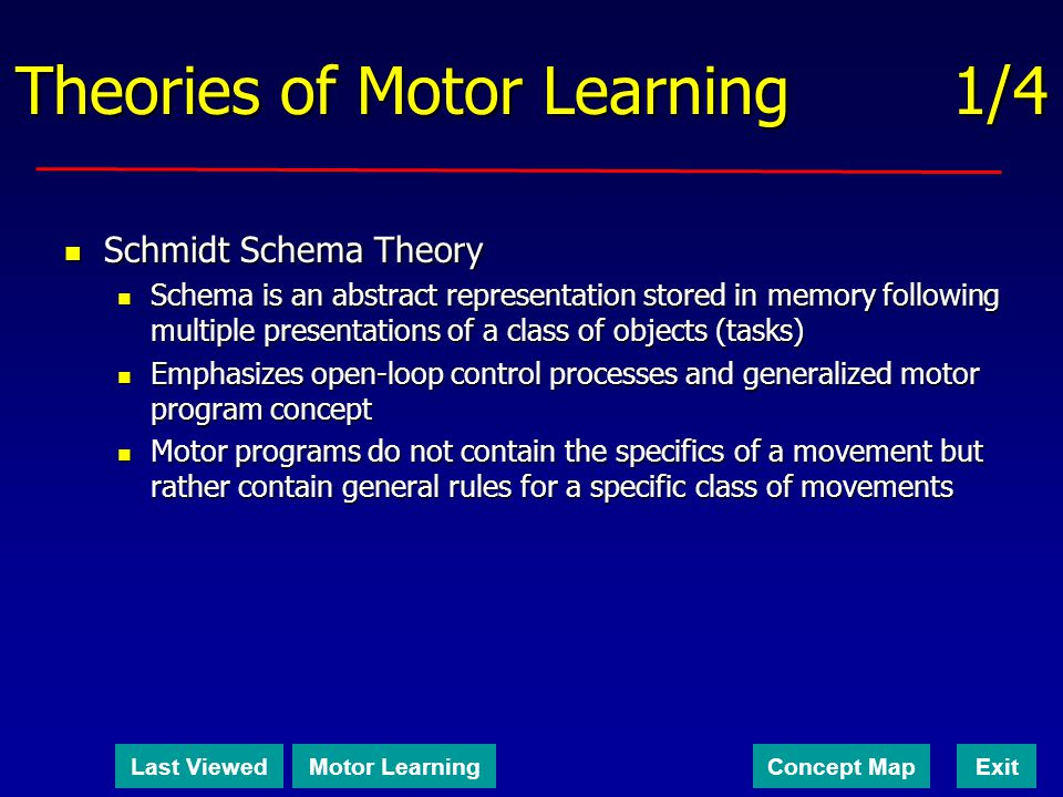 Theories of Motor Learning 1/4 Schmidt Schema Theory Schmidt Schema Theory Schema is an abstract representation stored in memory following multiple pr