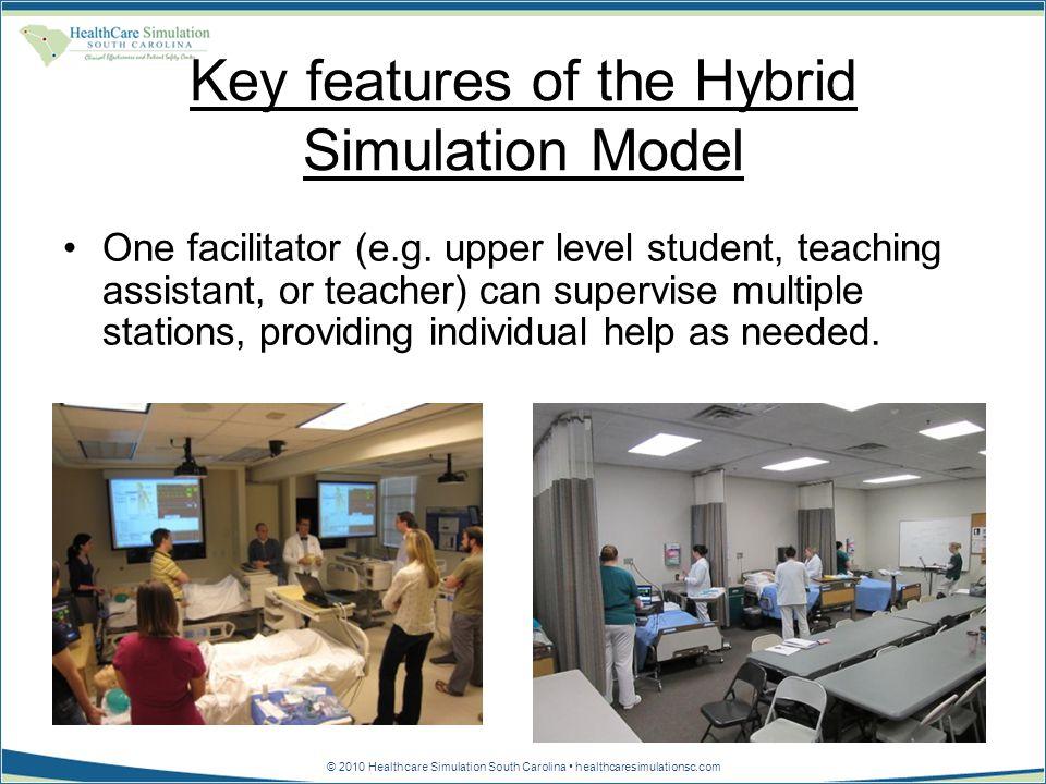 © 2010 Healthcare Simulation South Carolina healthcaresimulationsc.com Key features of the Hybrid Simulation Model One facilitator (e.g. upper level s