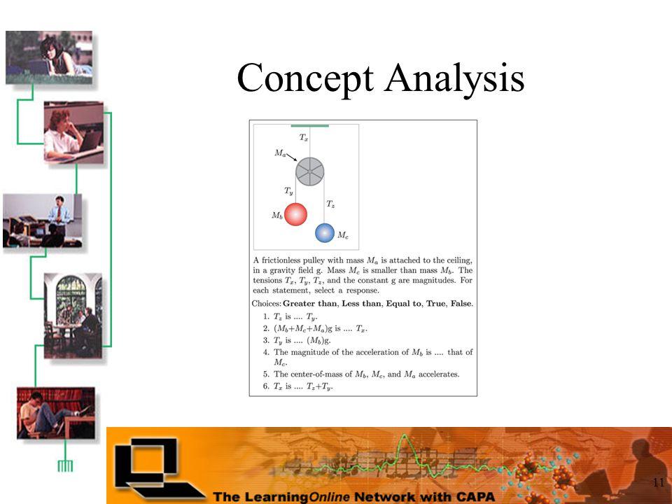 11 Concept Analysis