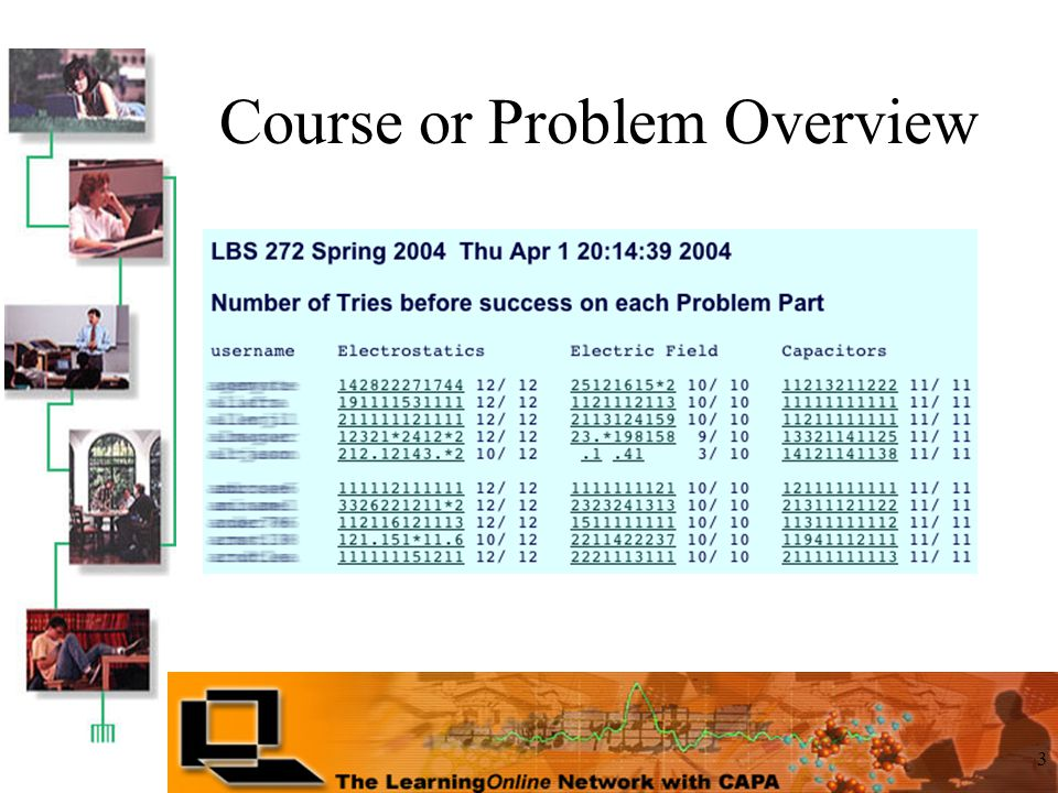 3 Course or Problem Overview