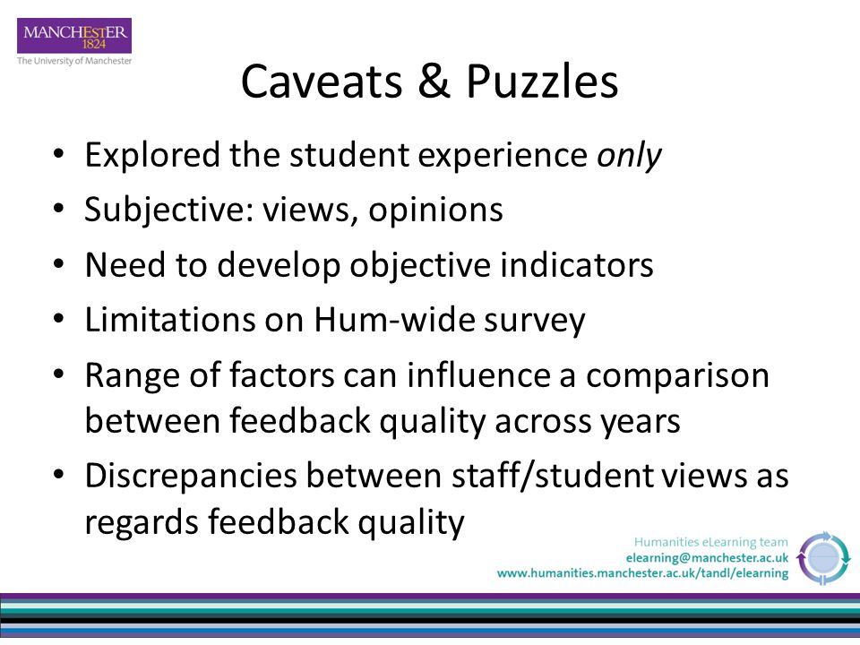 Caveats & Puzzles Explored the student experience only Subjective: views, opinions Need to develop objective indicators Limitations on Hum-wide survey