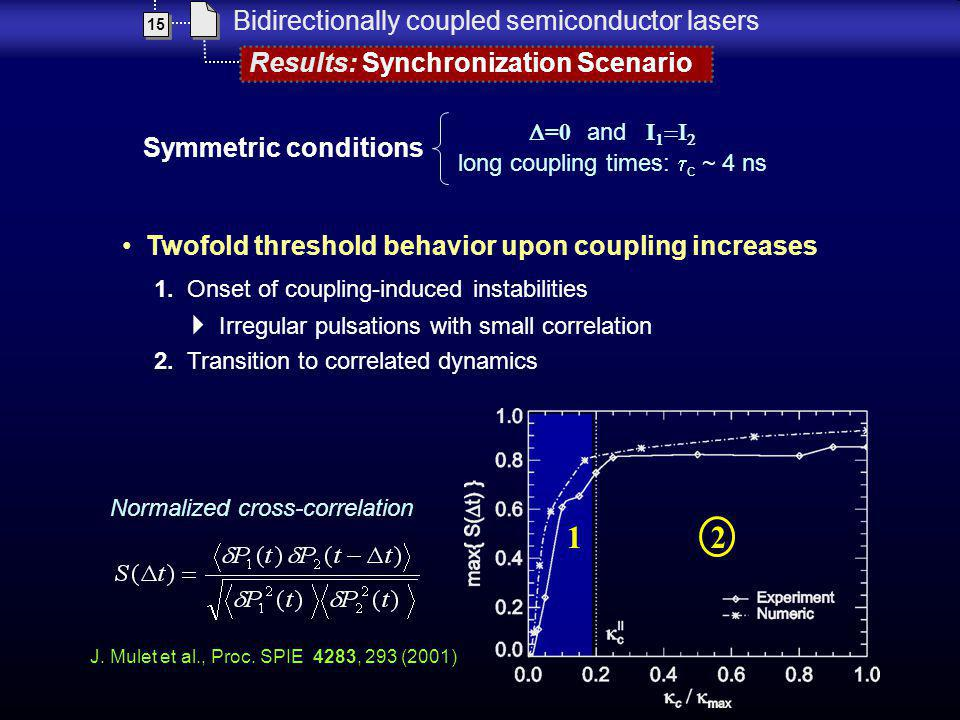 Results: Synchronization Scenario 15 Bidirectionally coupled semiconductor lasers =0 and I long coupling times: c ~ 4 ns Symmetric conditions 1. Onset